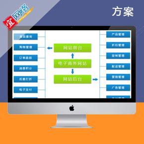 行业垂直门户亚搏直播app营销解决方案